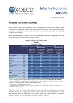 OECD Economic Outlook, Interim Report September 2015