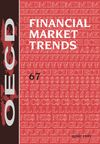image of Financial Market Trends