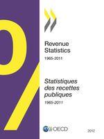 Statistiques des recettes publiques