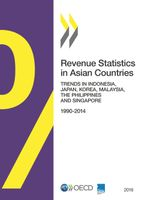 Revenue Statistics in Asian Countries 2016